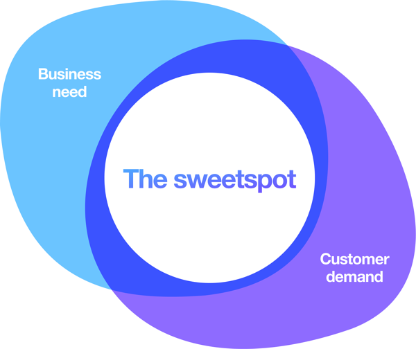 sweetspot_crop