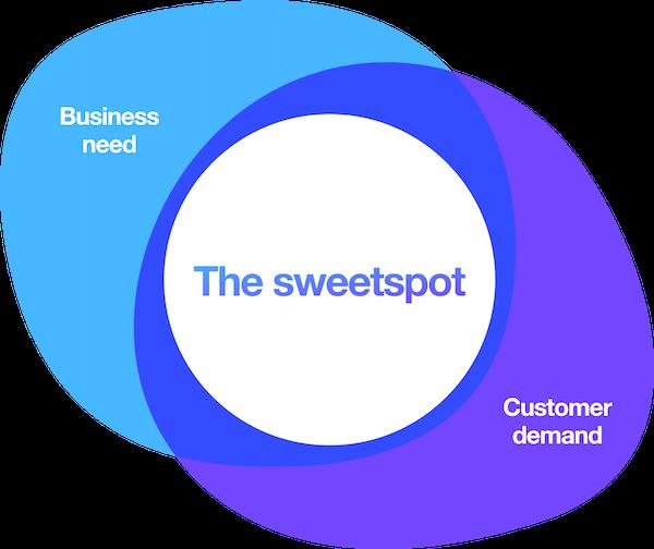 sweetspot_crop-1